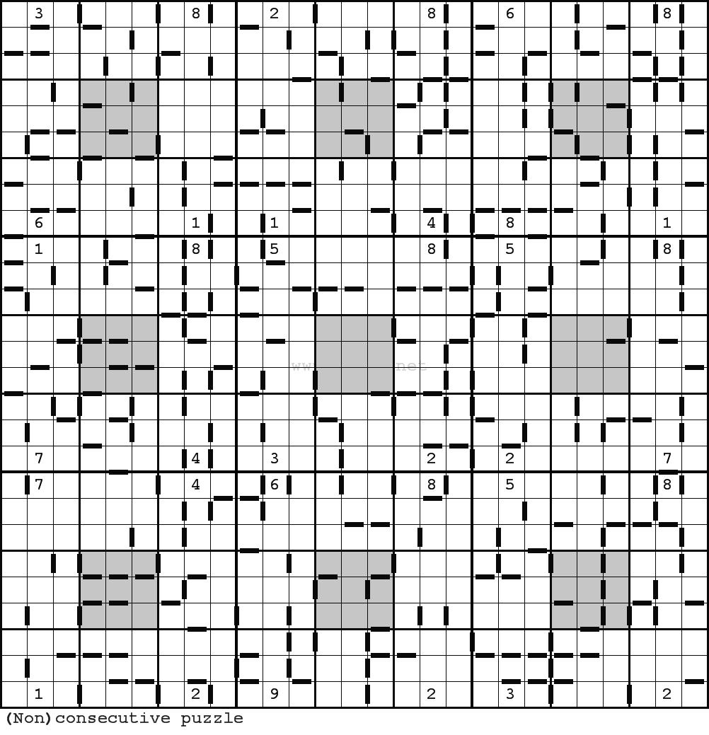 Clueless Sudoku Puzzle  Consecutive Sudoku Variant Not
