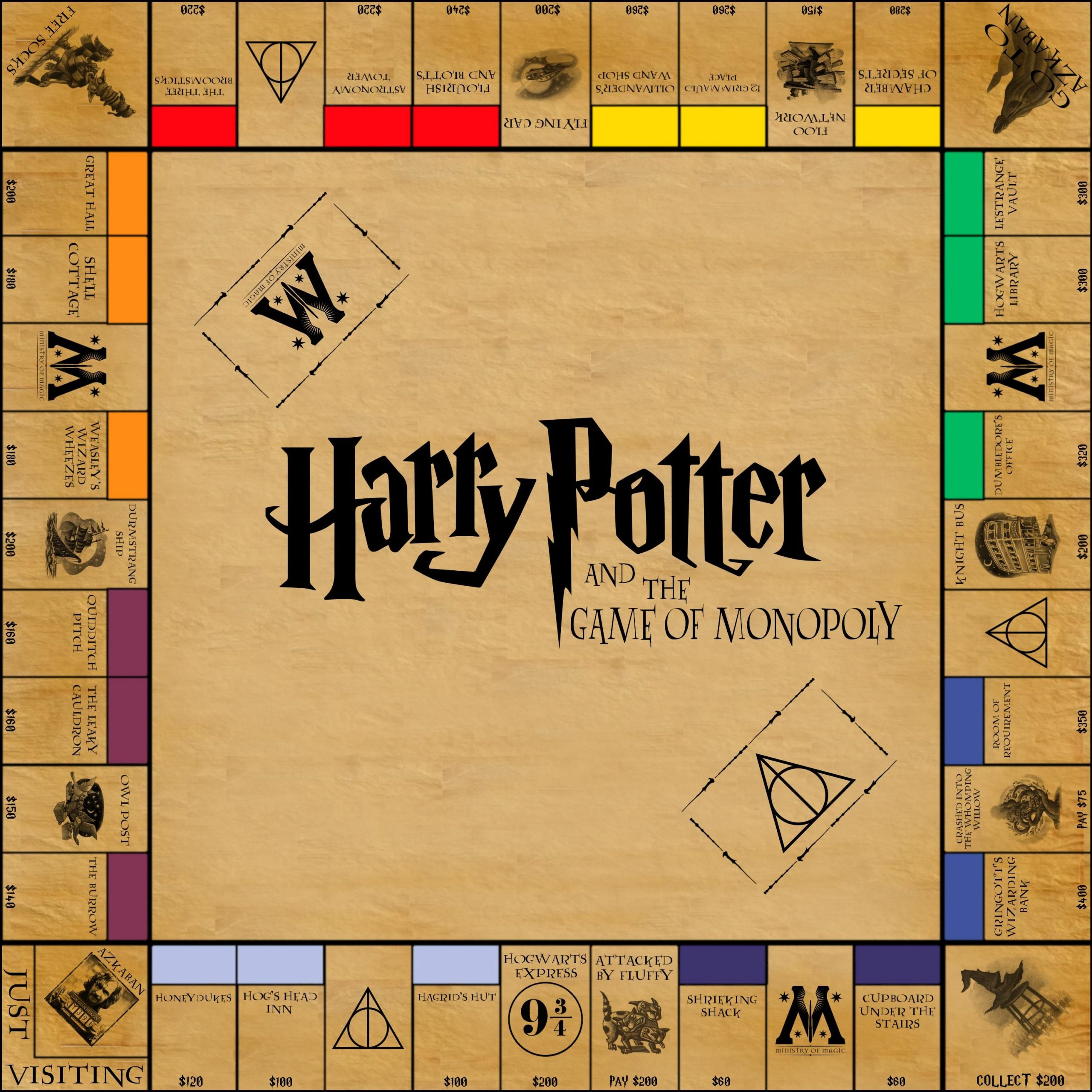 Harry Potter Monopolyfunkblast - Harry Potter Knutselen