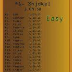Highscore Screen Sudoku Puzzleijsklontjeee On Deviantart