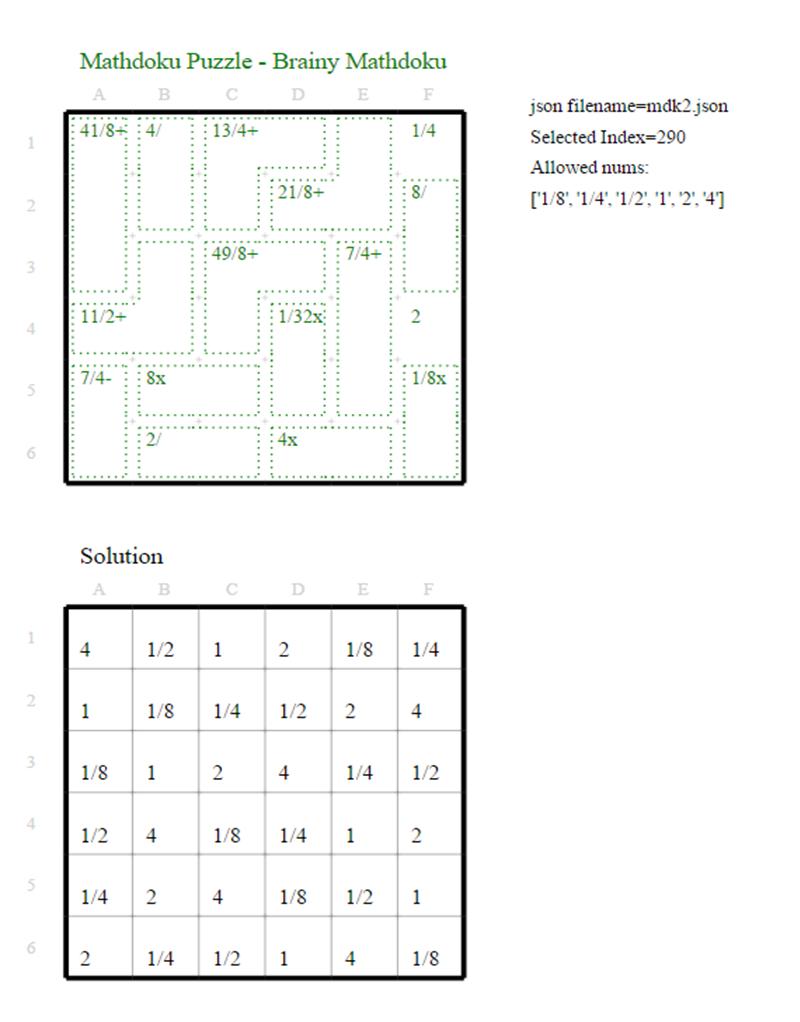 Mathdoku With Fraction (11-13-14) Soluton | Brainy, Fun
