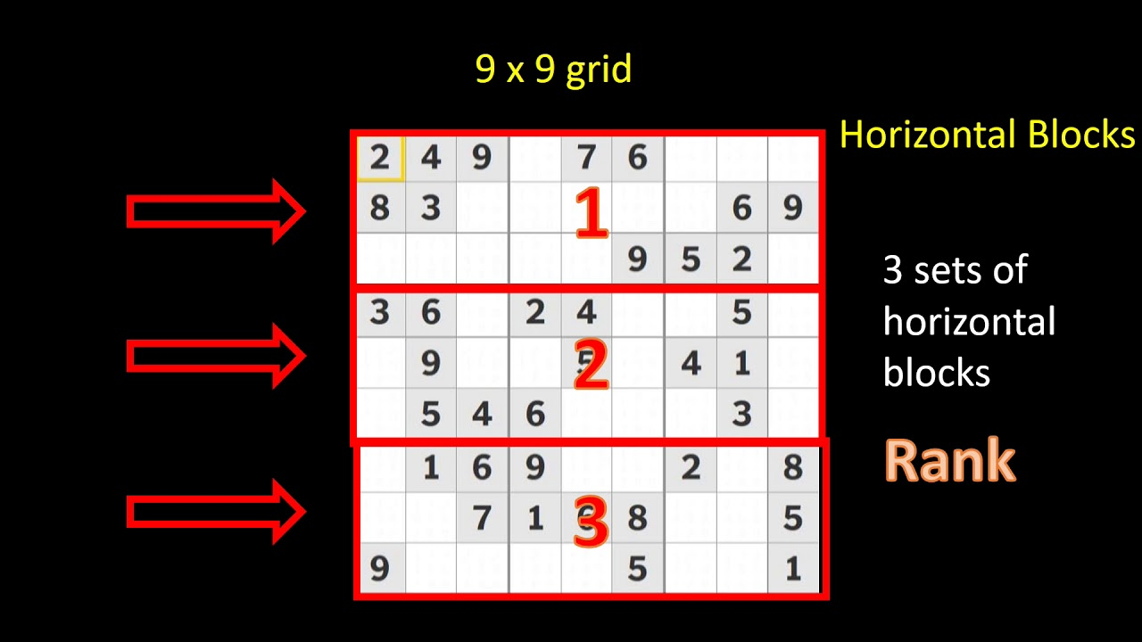 How To Play Sudoku For Absolute Beginners